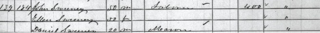 Potential 1860 Census entry for Daniel Sweeney and his family (Fold3)
