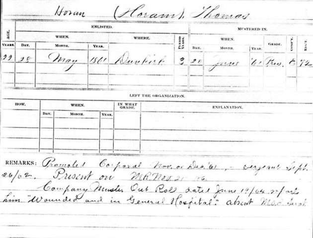 Thomas Horan Muster Roll Extract (Ancestry.com)