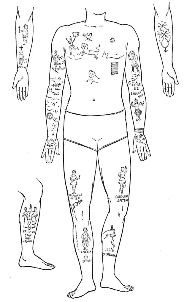 Examples of some late 19th century tattoos (Wikimedia Commons)