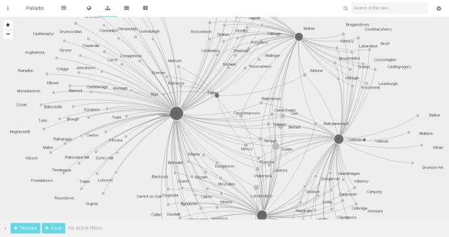 Palladio also allows information to be visualised in other ways. This example is a portion of a diagram which links each Post Office where pensions were received in Ireland with the relationship the pensioner had to the veteran (Damian Shiels/Palladio)