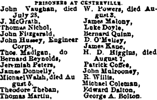 Thomas Madigan's name on a list of 69th New York prisoners at Centreville, published in the New York Irish-American (GenealogyBank)