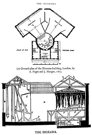 Plan of the Diorama Building, London, 1823 (Almanach des Spectacles, 1823)