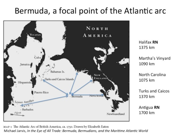 Bermuda and Atlantic Trade